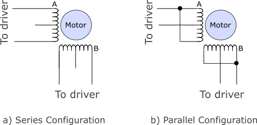 Stepper Motor Information   TeensyStep on